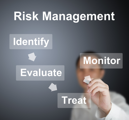 risky business essay The main types of business risk by andrew blackman 8 dec 2014 you'll learn the basics of risk management and how you can apply them in your business.
