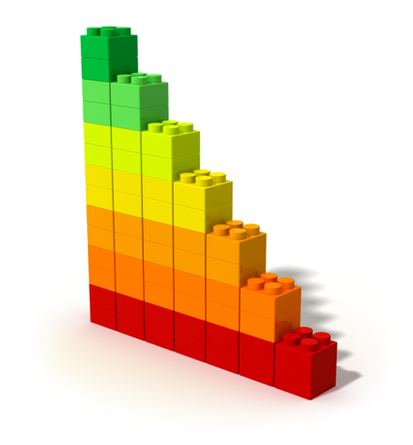 To do, doing and done - project management for teams using Lego ...