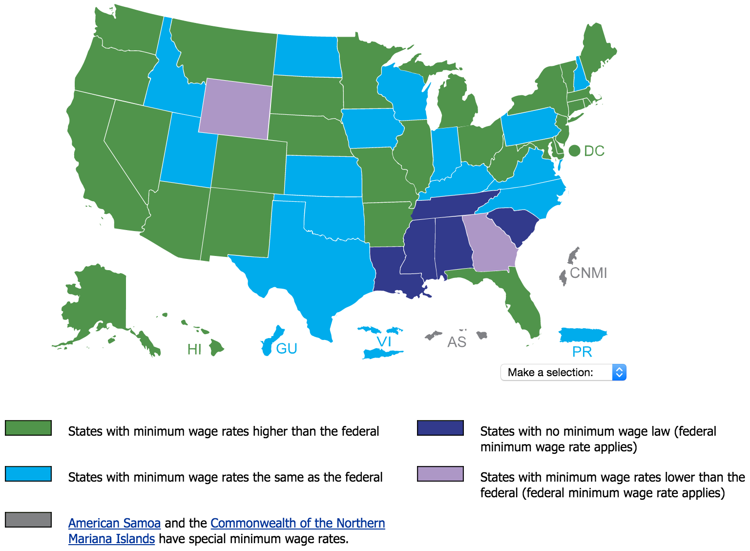 state minimum wage laws