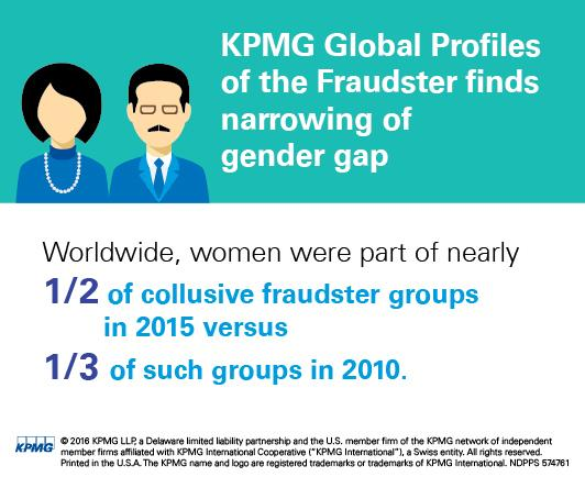 Fraudster Infographic Women