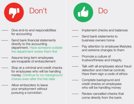 Smaller Companies More Vulnerable to Employee Theft | Risk