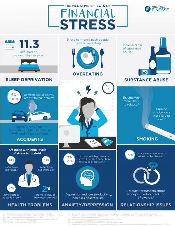 Infographic_StressReport