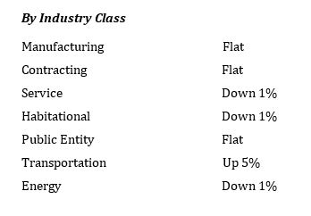 ms-industry-class