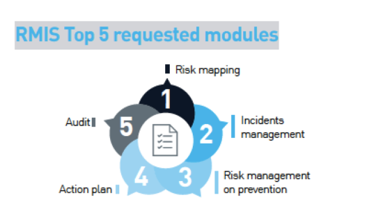Risk Management Monitor The Risk Management Blog