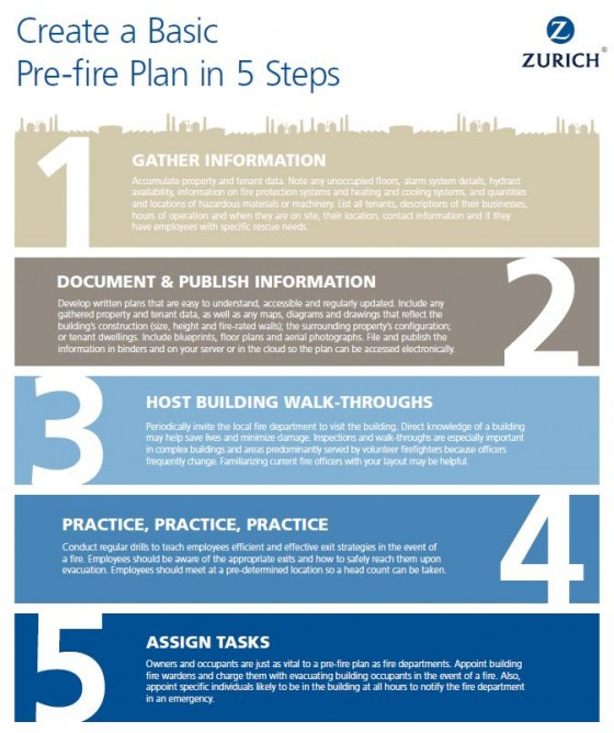 Create a Basic Pre-Fire Plan in 5 Steps